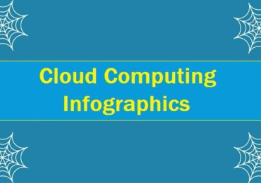Infographic Introduction – Benefits of Cloud Computing