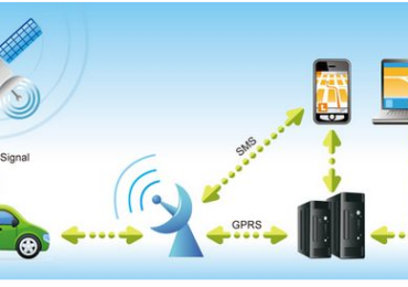 Using GPS Tracking Solutions to Simplify Life and Evade Hassles