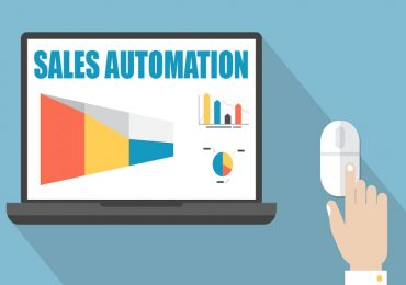 Sales Automated CRM 2021